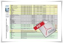 Descargar PDF con Campos disponibles en páginas de FACEBOOK según la categoría en la que se han creado