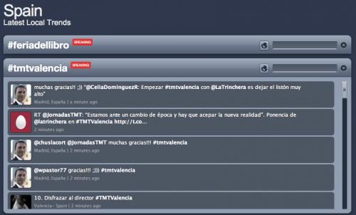 Trending Topic en España