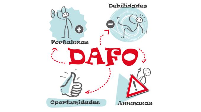 Cómo hacer el Análisis DAFO de una empresa paso a paso