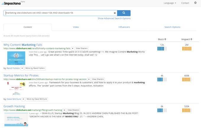 Contenido sobre Marketing en SlideShare que la gente ama