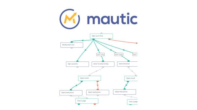 Automatiza tu marketing con Mautic
