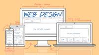 Responsive Web Design: el 'Mobile First' como guía de trabajo