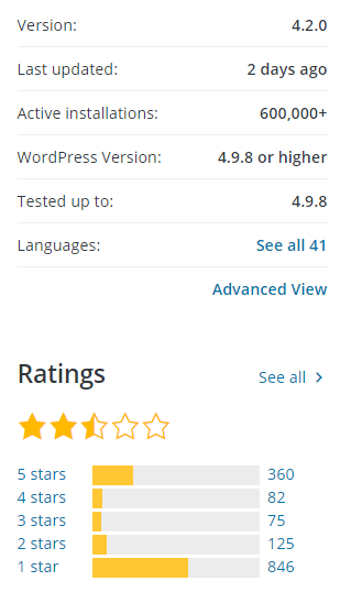 WordPress Gutenberg plugin